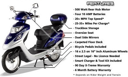 2014 Sunny 500 Watt Electric Bicycle Moped ON SALE, motorcycle listing